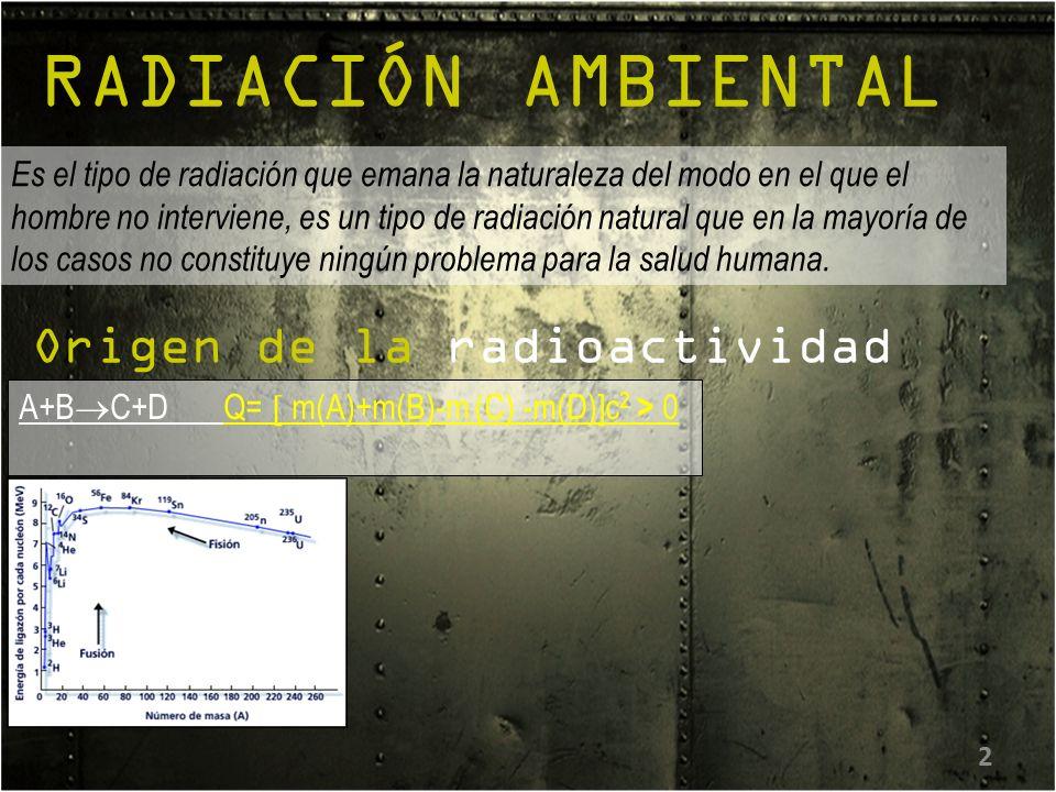 RADIACIÓN AMBIENTAL Origen de la radioactividad