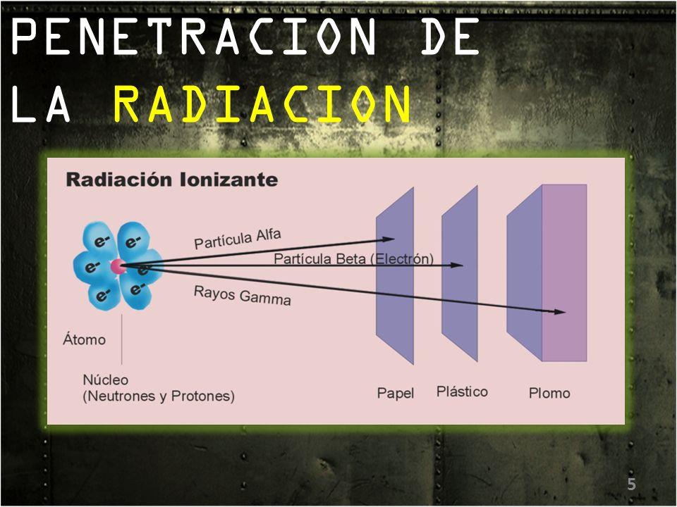 PENETRACION DE LA RADIACION