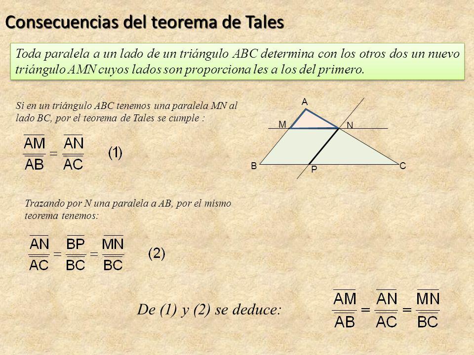 Consecuencias del teorema de Tales