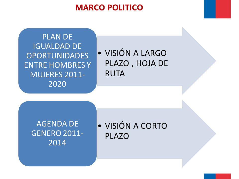 PLAN DE IGUALDAD DE OPORTUNIDADES ENTRE HOMBRES Y MUJERES 2011-2020