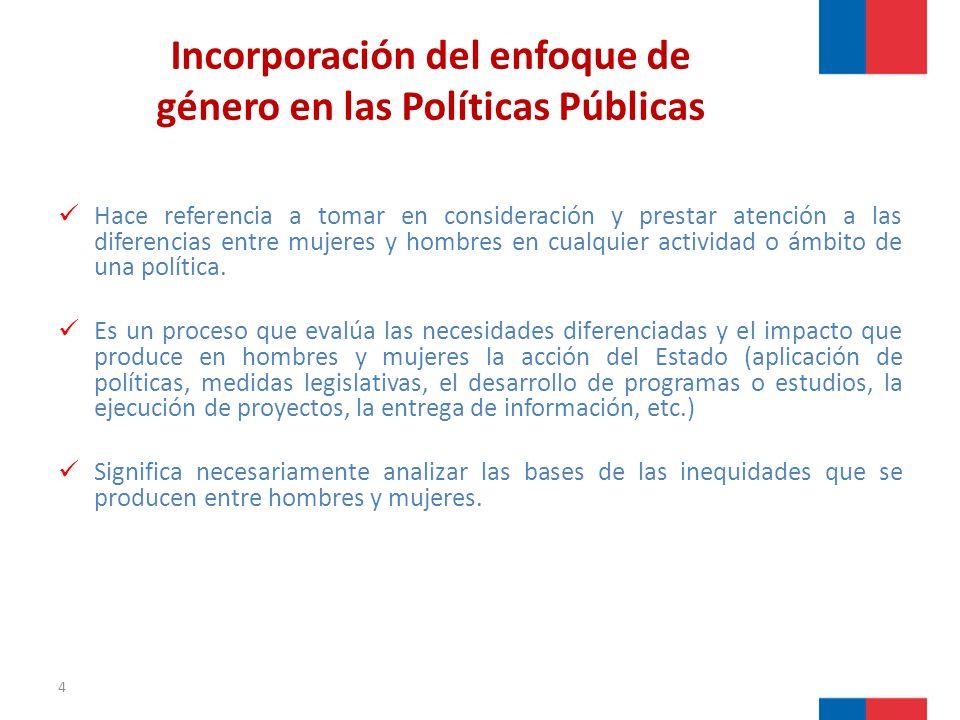 Incorporación del enfoque de género en las Políticas Públicas