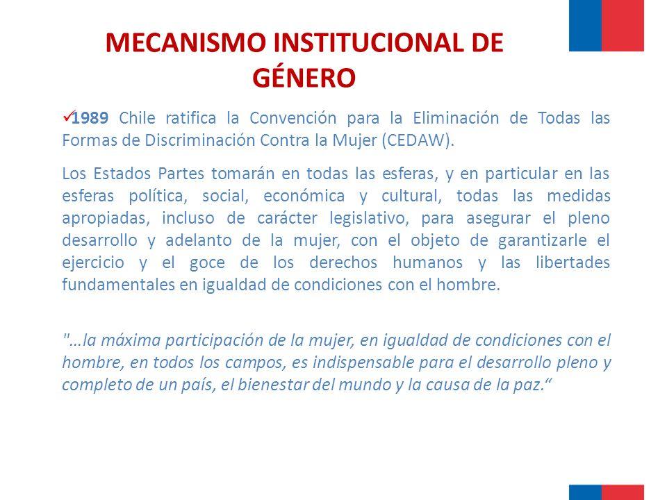 MECANISMO INSTITUCIONAL DE GÉNERO