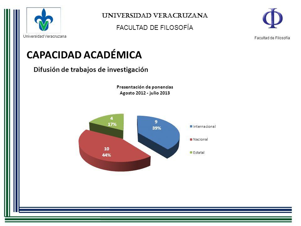 UNIVERSIDAD VERACRUZANA Presentación de ponencias