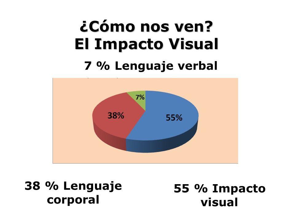 ¿Cómo nos ven El Impacto Visual