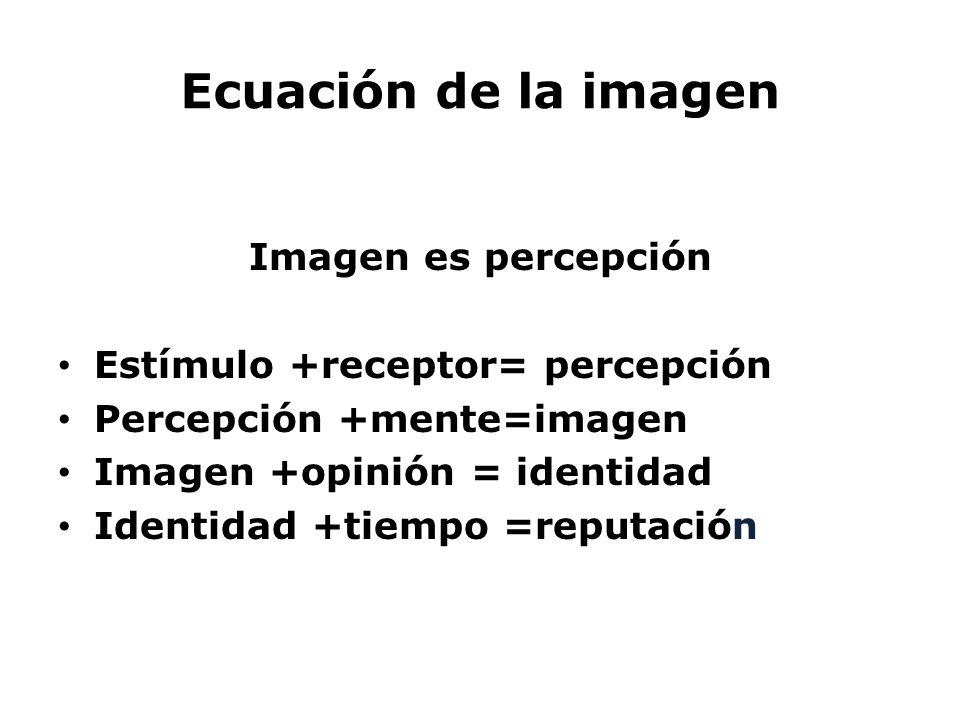 Ecuación de la imagen Imagen es percepción