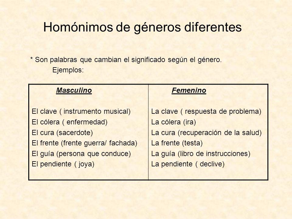 Homónimos de géneros diferentes