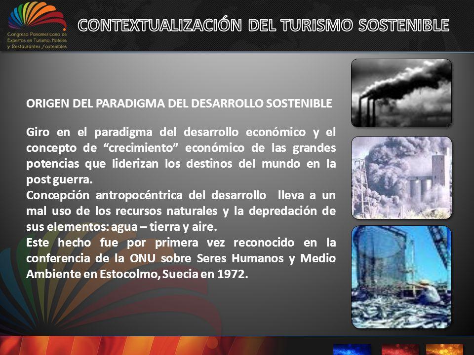 CONTEXTUALIZACIÓN DEL TURISMO SOSTENIBLE