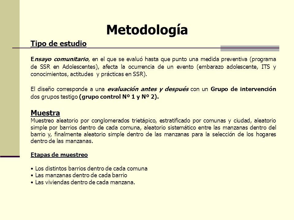Metodología Tipo de estudio Muestra