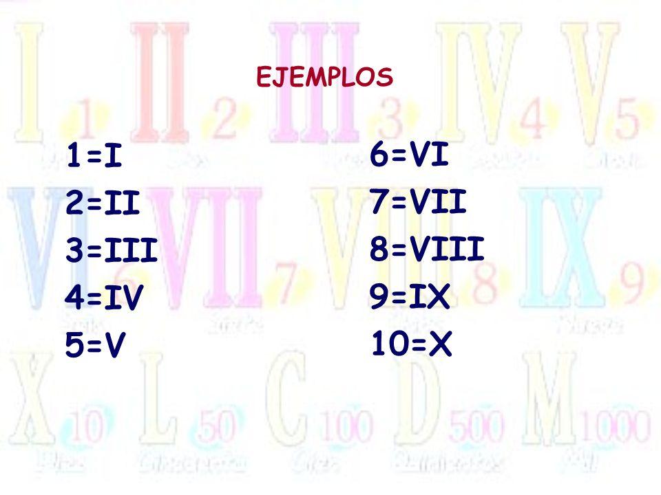 EJEMPLOS 1=I 2=II 3=III 4=IV 5=V 6=VI 7=VII 8=VIII 9=IX 10=X