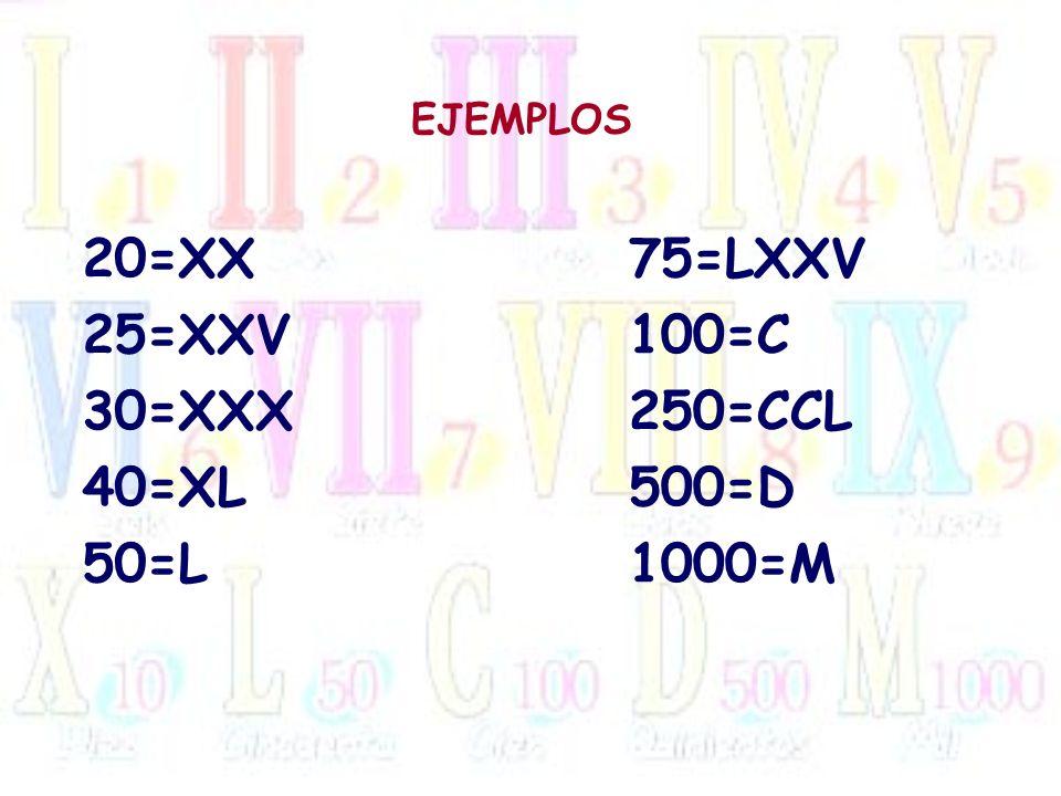 20=XX 25=XXV 30=XXX 40=XL 50=L 75=LXXV 100=C 250=CCL 500=D 1000=M