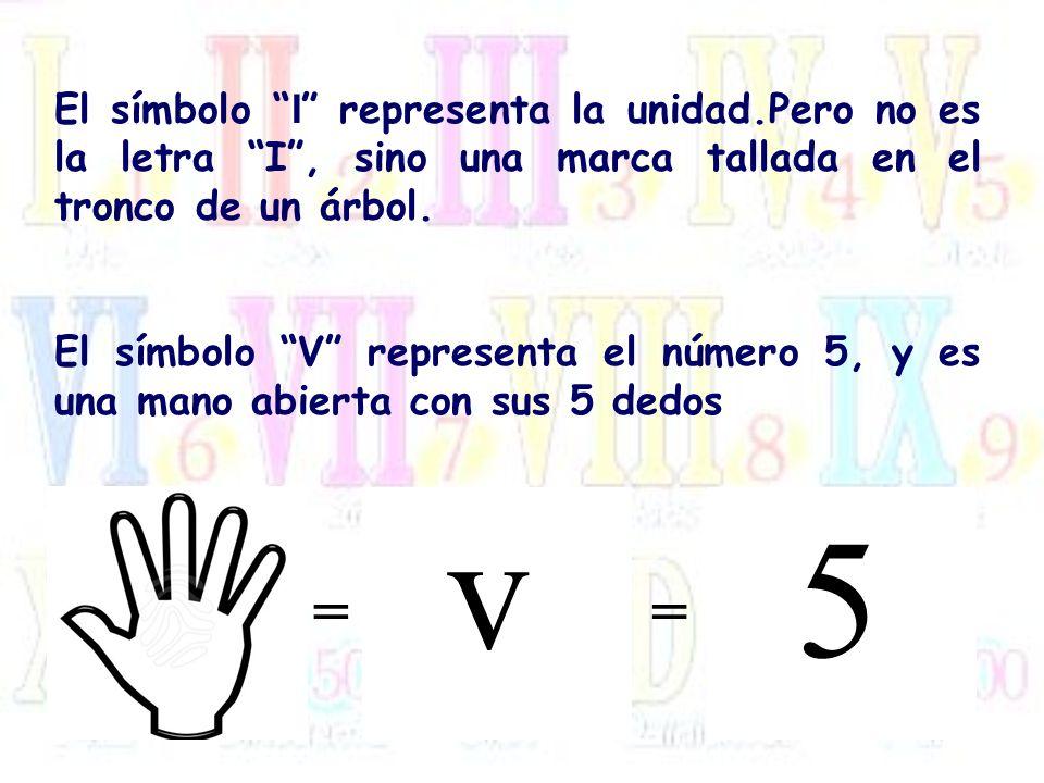 El símbolo I representa la unidad