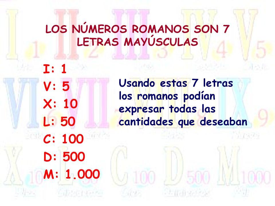 LOS NÚMEROS ROMANOS SON 7 LETRAS MAYÚSCULAS