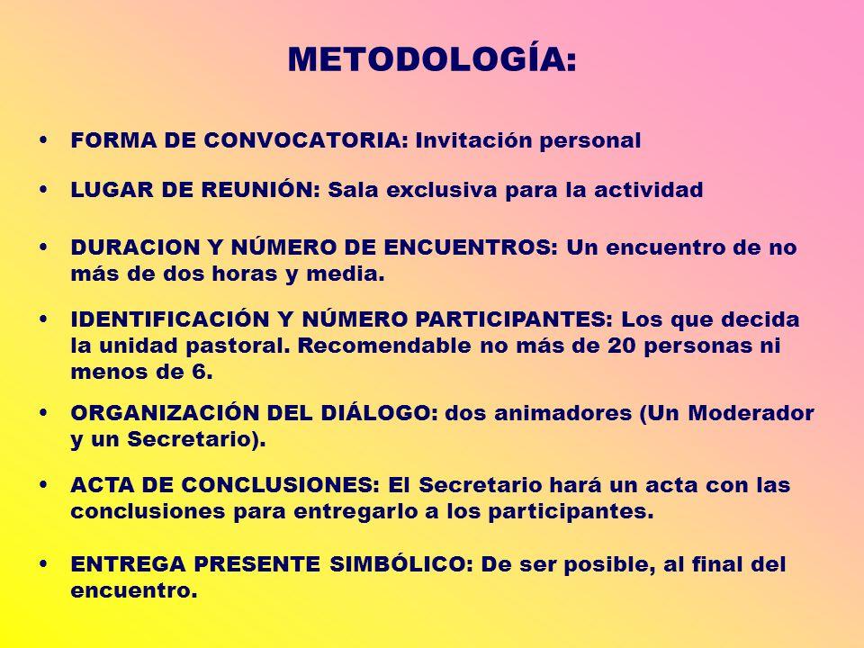 METODOLOGÍA: FORMA DE CONVOCATORIA: Invitación personal