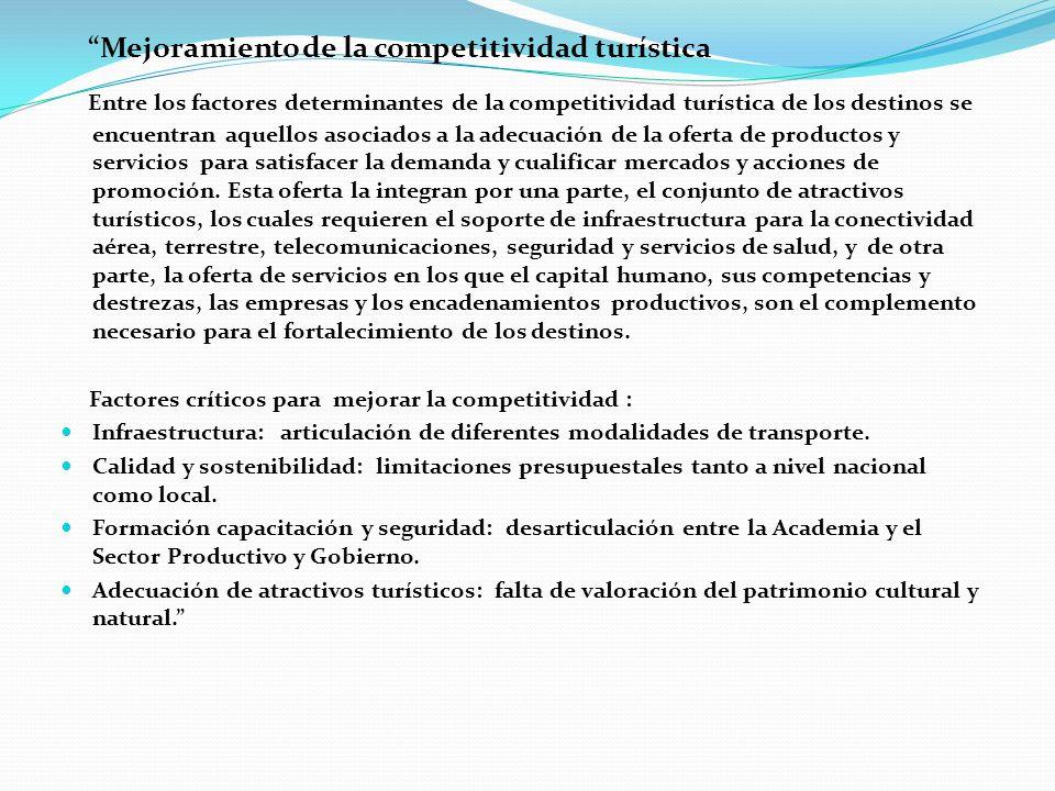 Mejoramiento de la competitividad turística