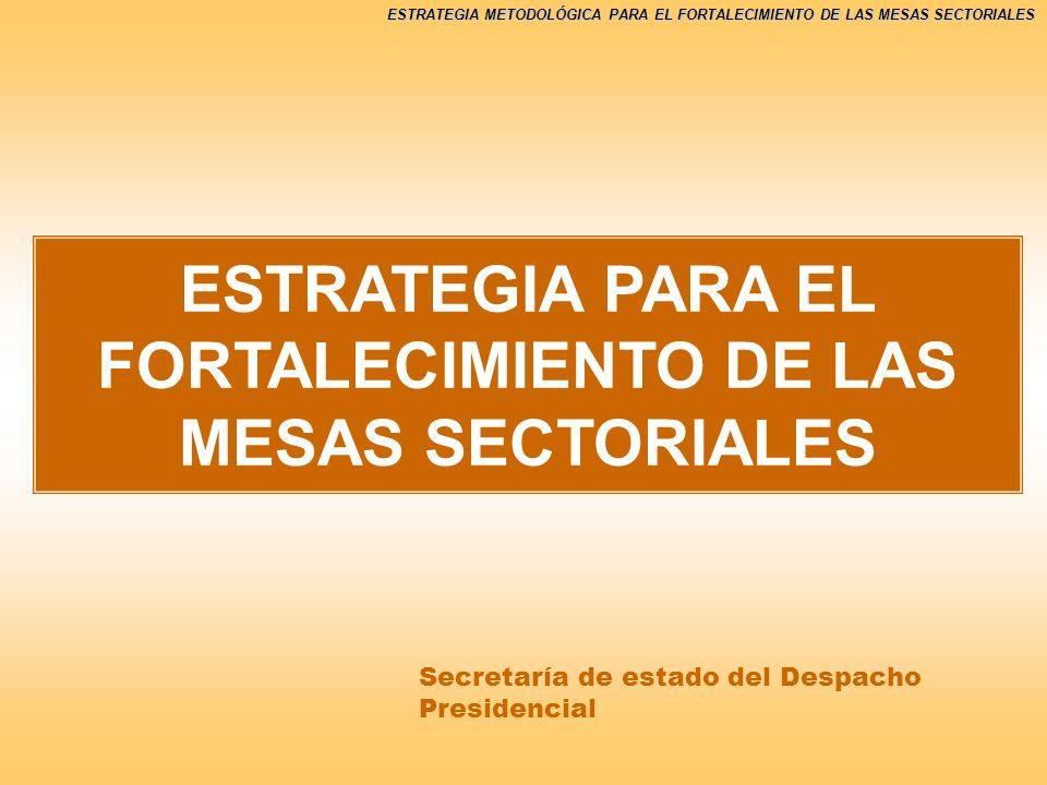 ESTRATEGIA PARA EL FORTALECIMIENTO DE LAS MESAS SECTORIALES