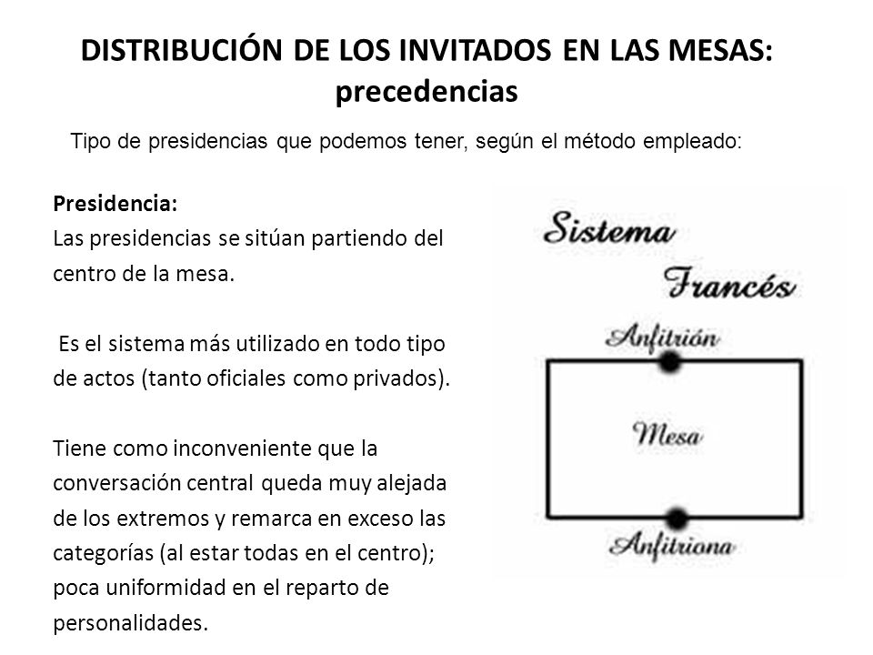 DISTRIBUCIÓN DE LOS INVITADOS EN LAS MESAS: precedencias