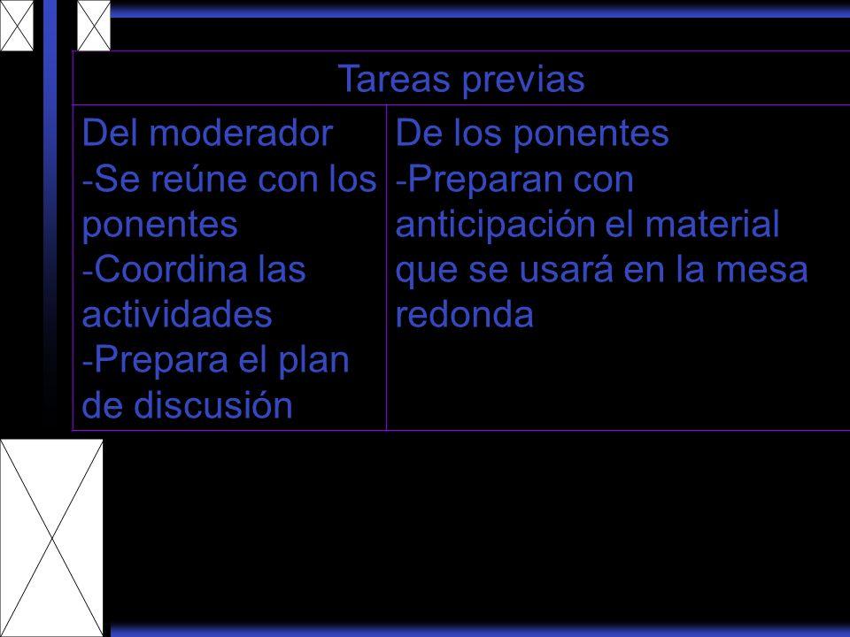 Tareas previas Del moderador. Se reúne con los ponentes. Coordina las actividades. Prepara el plan de discusión.