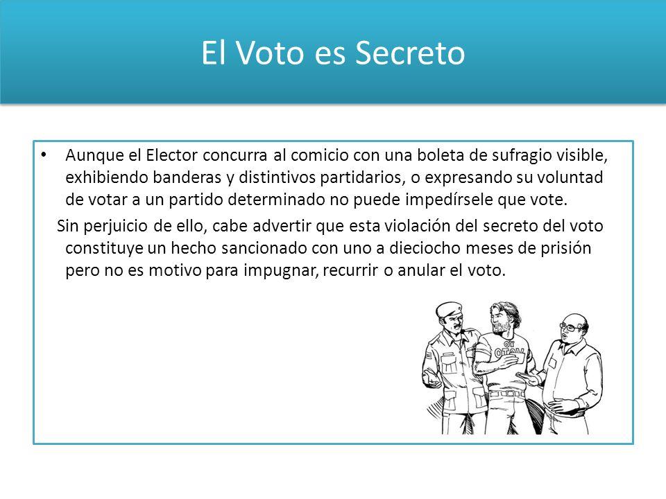 El Voto es Secreto