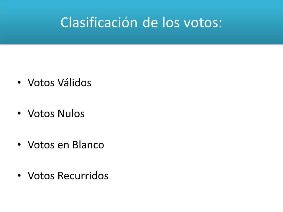 Clasificación de los votos: