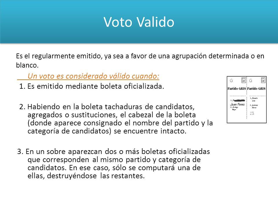 Voto Valido Un voto es considerado válido cuando: