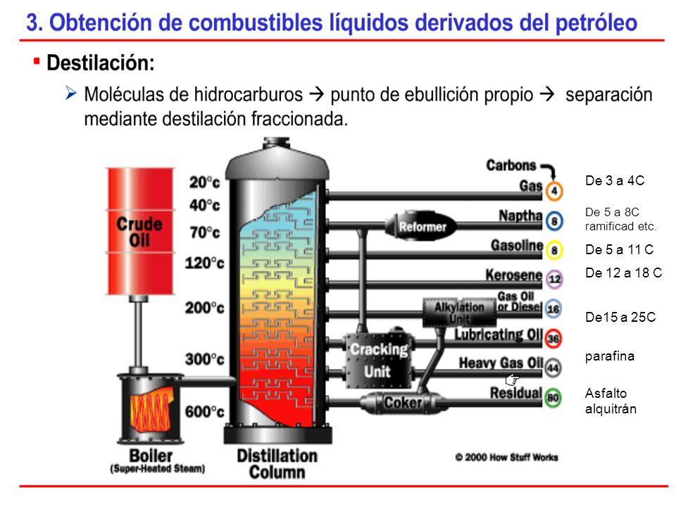 De 3 a 4C De 5 a 11 C De 12 a 18 C De15 a 25C parafina