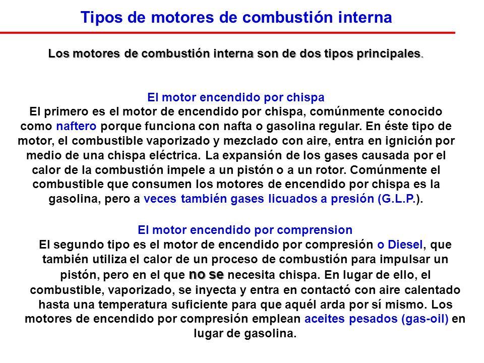Tipos de motores de combustión interna