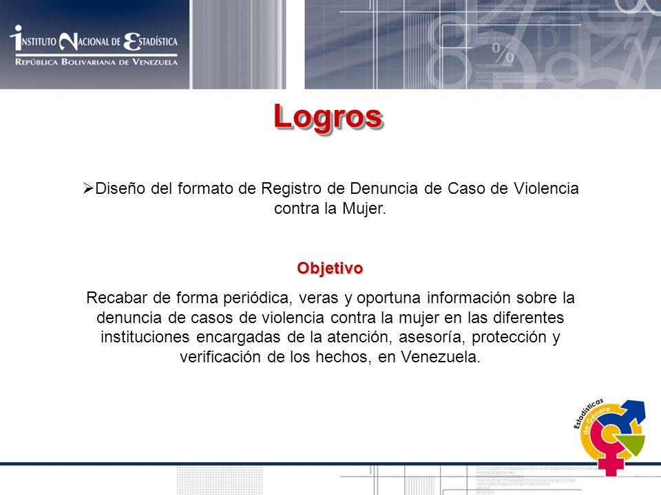 Logros Diseño del formato de Registro de Denuncia de Caso de Violencia contra la Mujer. Objetivo.