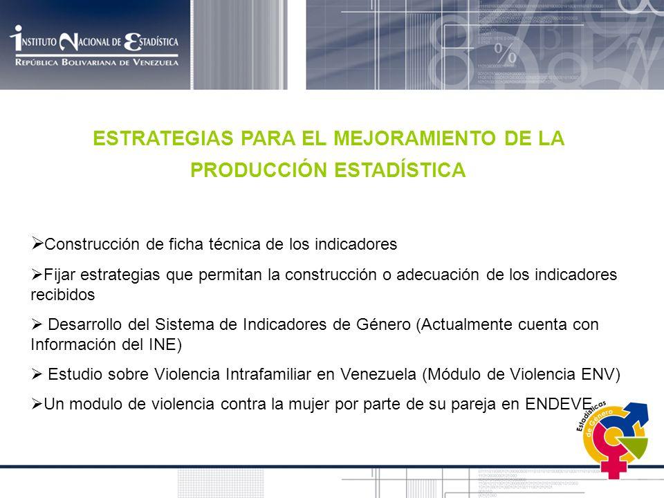 ESTRATEGIAS PARA EL MEJORAMIENTO DE LA PRODUCCIÓN ESTADÍSTICA