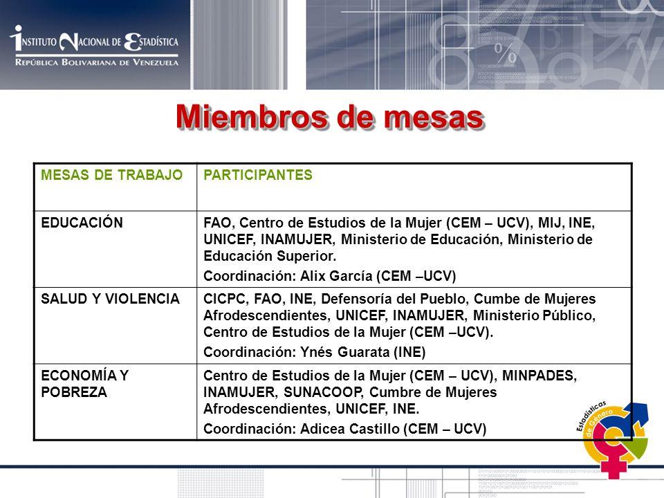 Miembros de mesas MESAS DE TRABAJO PARTICIPANTES EDUCACIÓN
