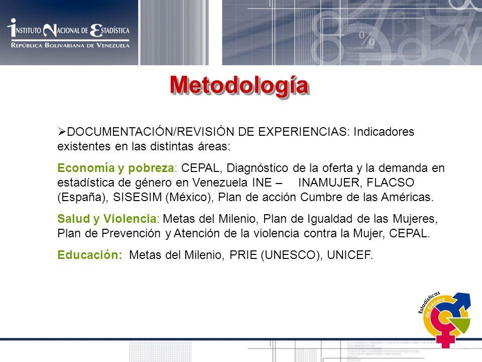 Metodología DOCUMENTACIÓN/REVISIÓN DE EXPERIENCIAS: Indicadores existentes en las distintas áreas: