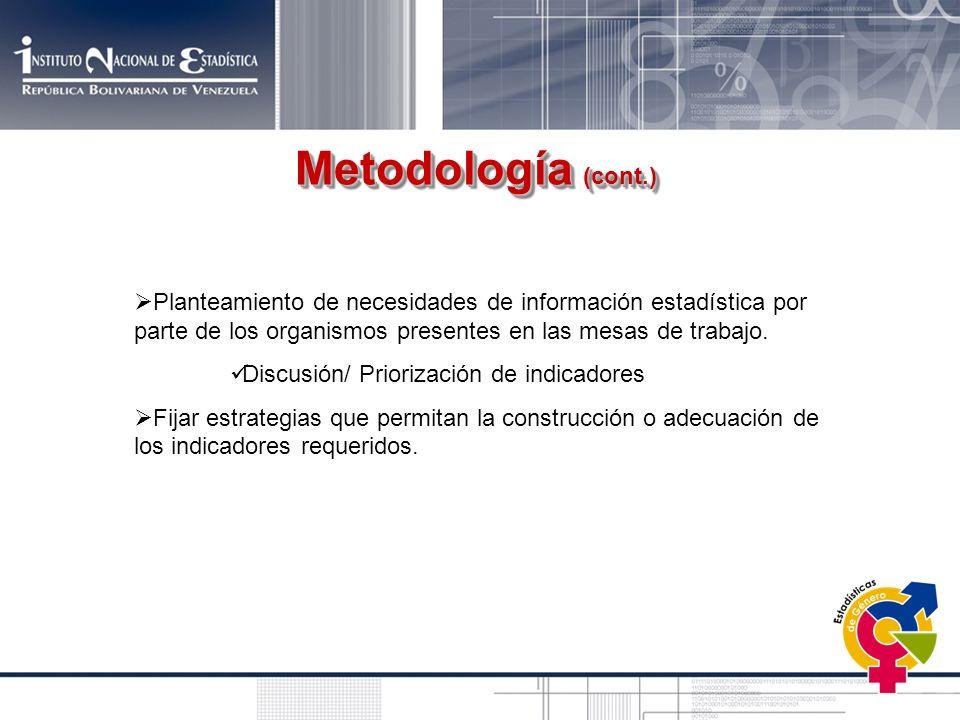 Metodología (cont.) Planteamiento de necesidades de información estadística por parte de los organismos presentes en las mesas de trabajo.