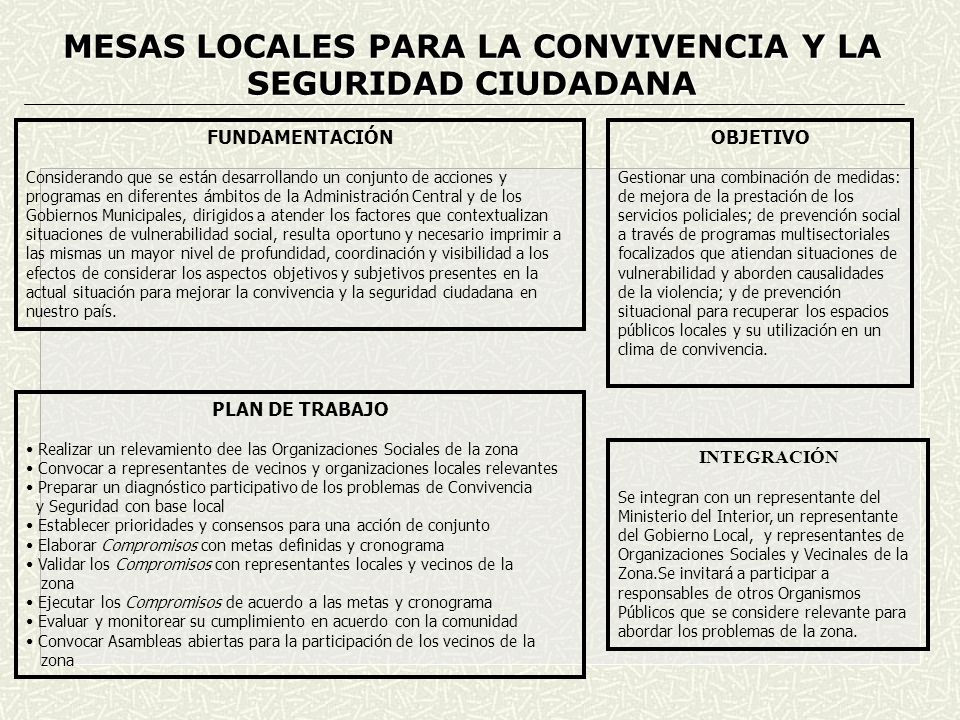 MESAS LOCALES PARA LA CONVIVENCIA Y LA SEGURIDAD CIUDADANA