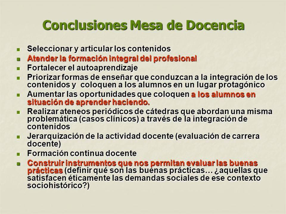 Conclusiones Mesa de Docencia
