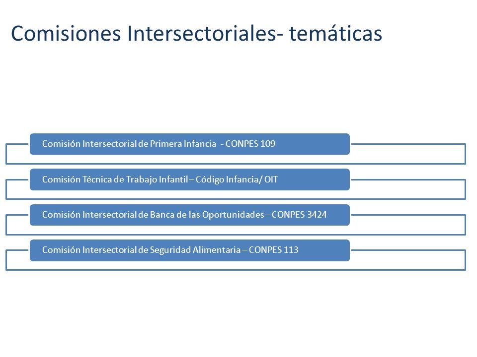 Comisiones Intersectoriales- temáticas