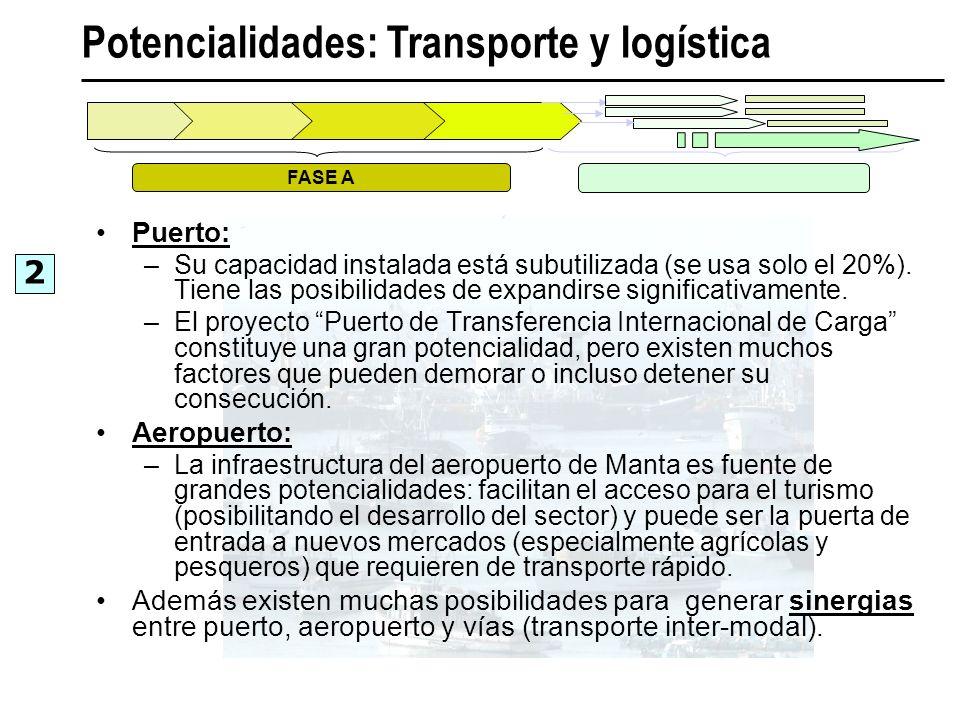 Potencialidades: Transporte y logística