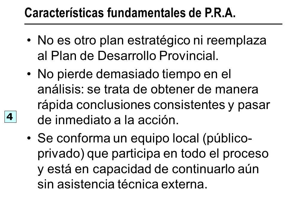 Características fundamentales de P.R.A.