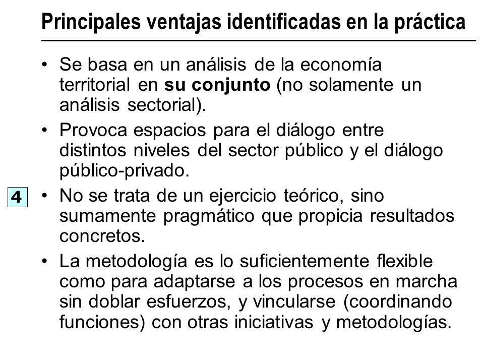 Principales ventajas identificadas en la práctica