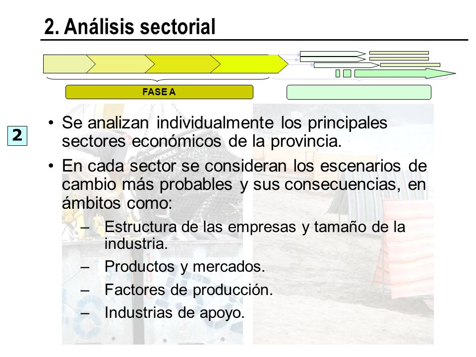 2. Análisis sectorial FASE A. Se analizan individualmente los principales sectores económicos de la provincia.