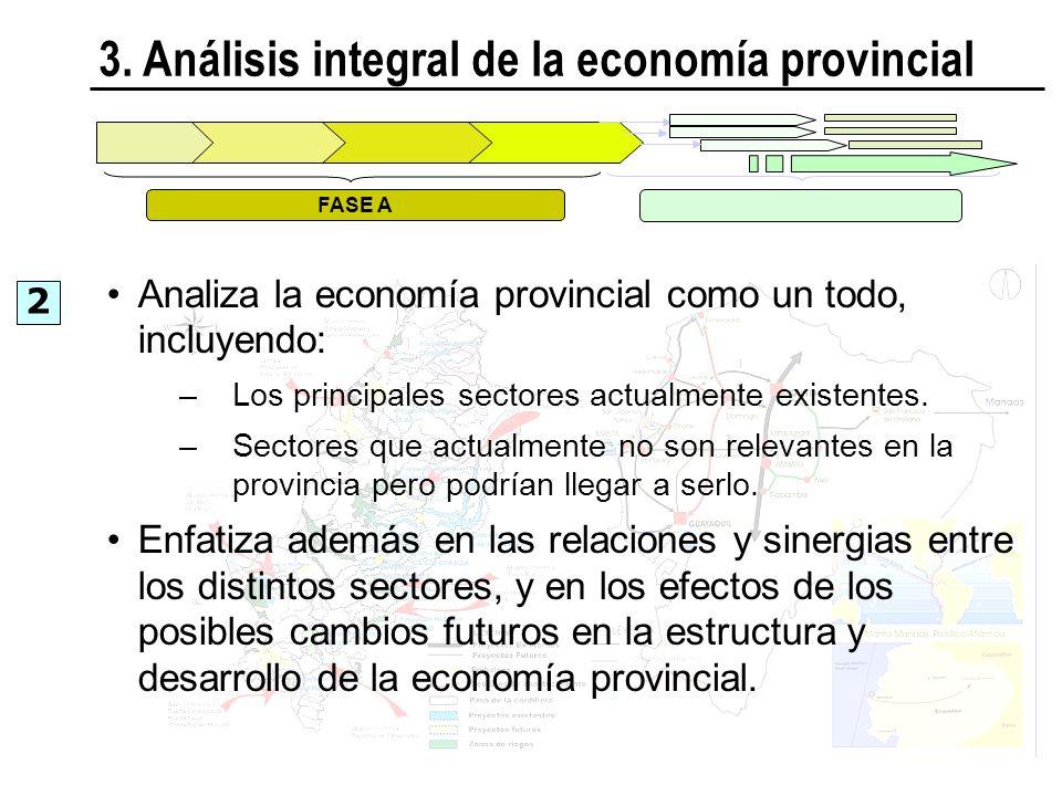 3. Análisis integral de la economía provincial