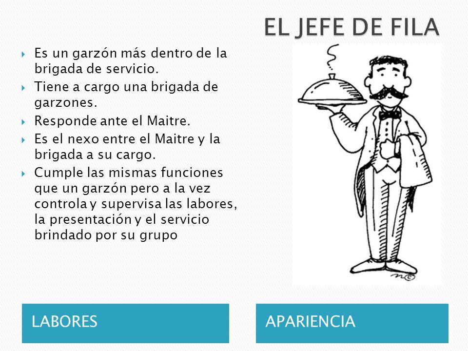 EL JEFE DE FILA LABORES APARIENCIA