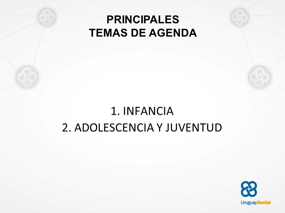 1. INFANCIA 2. ADOLESCENCIA Y JUVENTUD