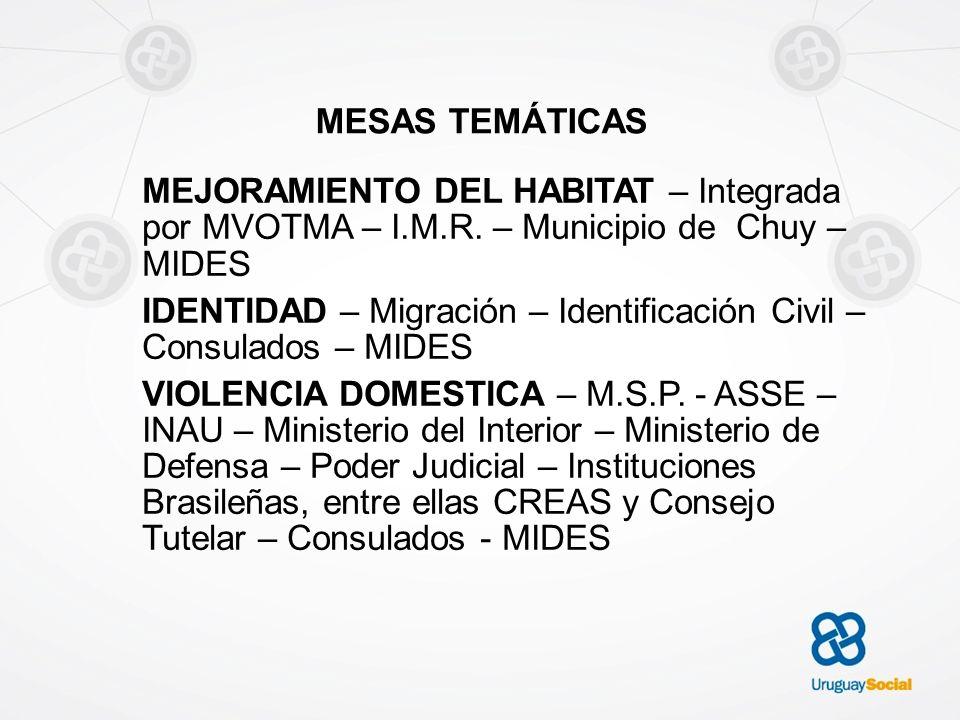 MESAS TEMÁTICAS MEJORAMIENTO DEL HABITAT – Integrada por MVOTMA – I.M.R. – Municipio de Chuy – MIDES.