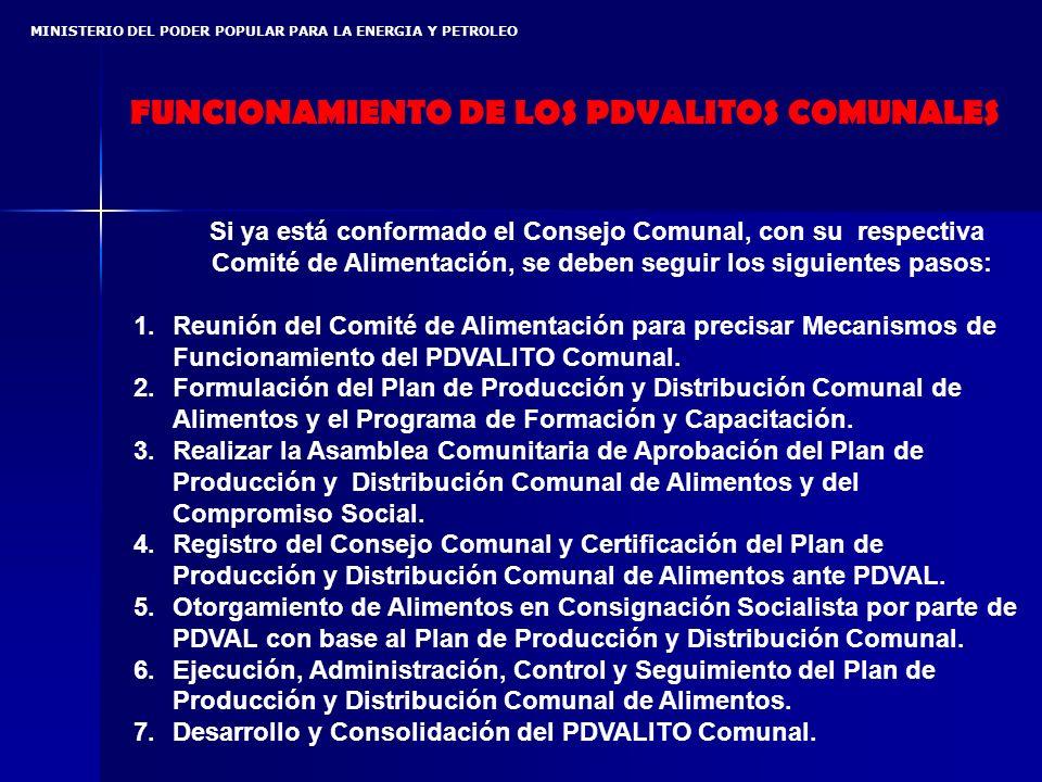 FUNCIONAMIENTO DE LOS PDVALITOS COMUNALES
