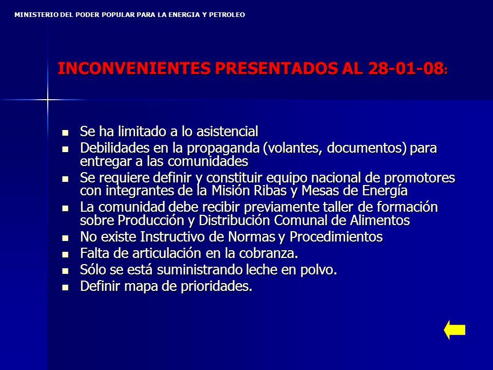 INCONVENIENTES PRESENTADOS AL 28-01-08: