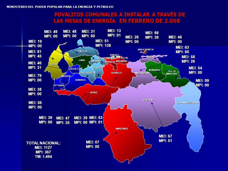 PDVALITOS COMUNALES A INSTALAR A TRAVÉS DE LAS MESAS DE ENERGÍA EN FEBRERO DE 2.008