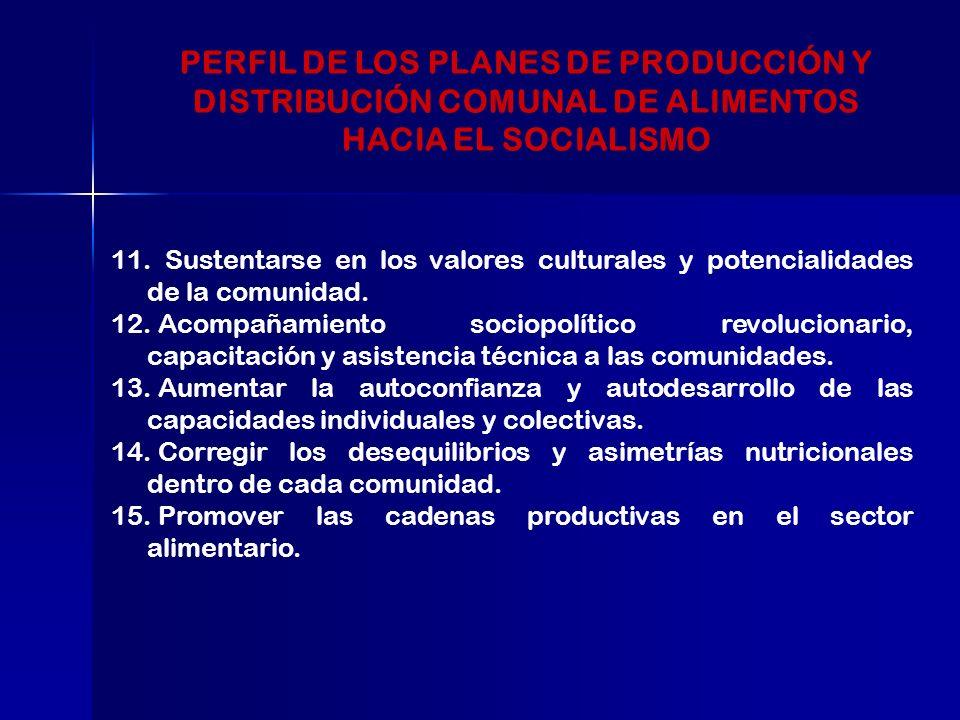 PERFIL DE LOS PLANES DE PRODUCCIÓN Y DISTRIBUCIÓN COMUNAL DE ALIMENTOS