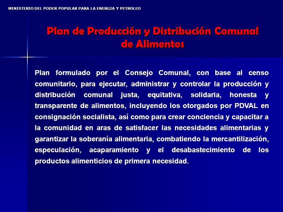 Plan de Producción y Distribución Comunal de Alimentos