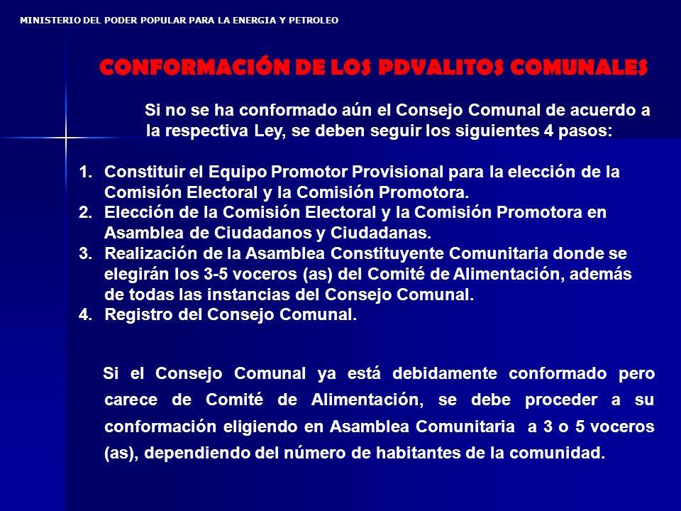 CONFORMACIÓN DE LOS PDVALITOS COMUNALES
