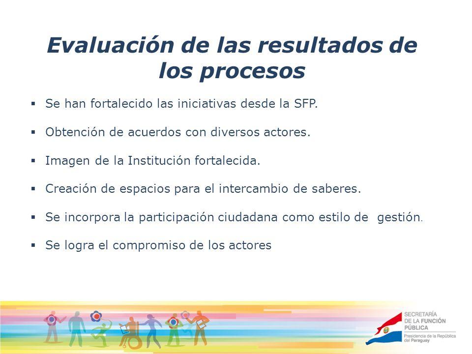 Evaluación de las resultados de los procesos
