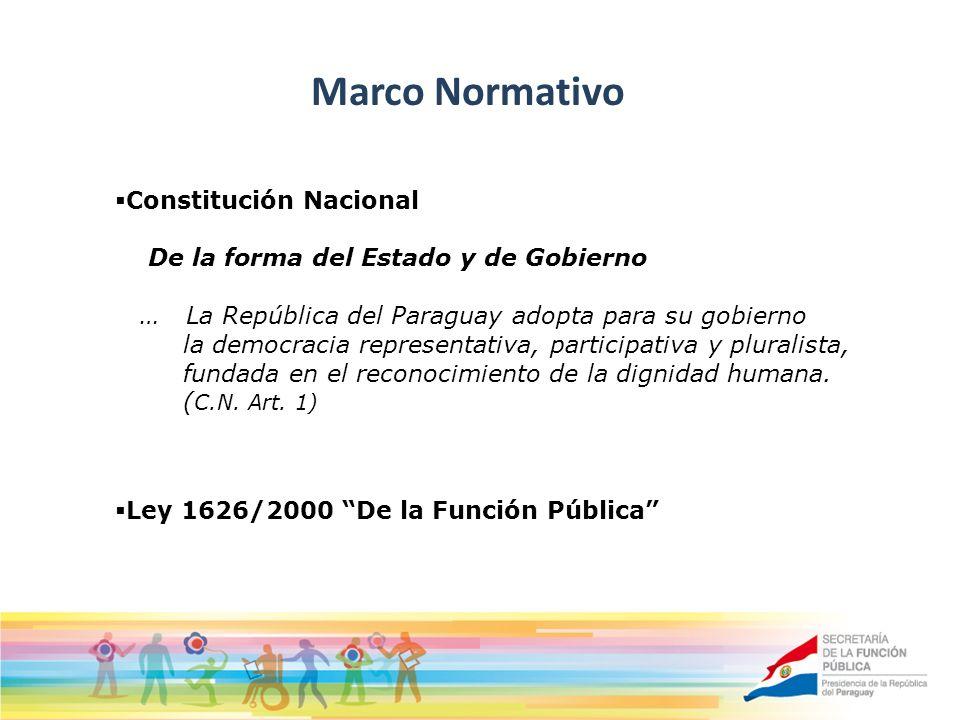 Marco Normativo Constitución Nacional